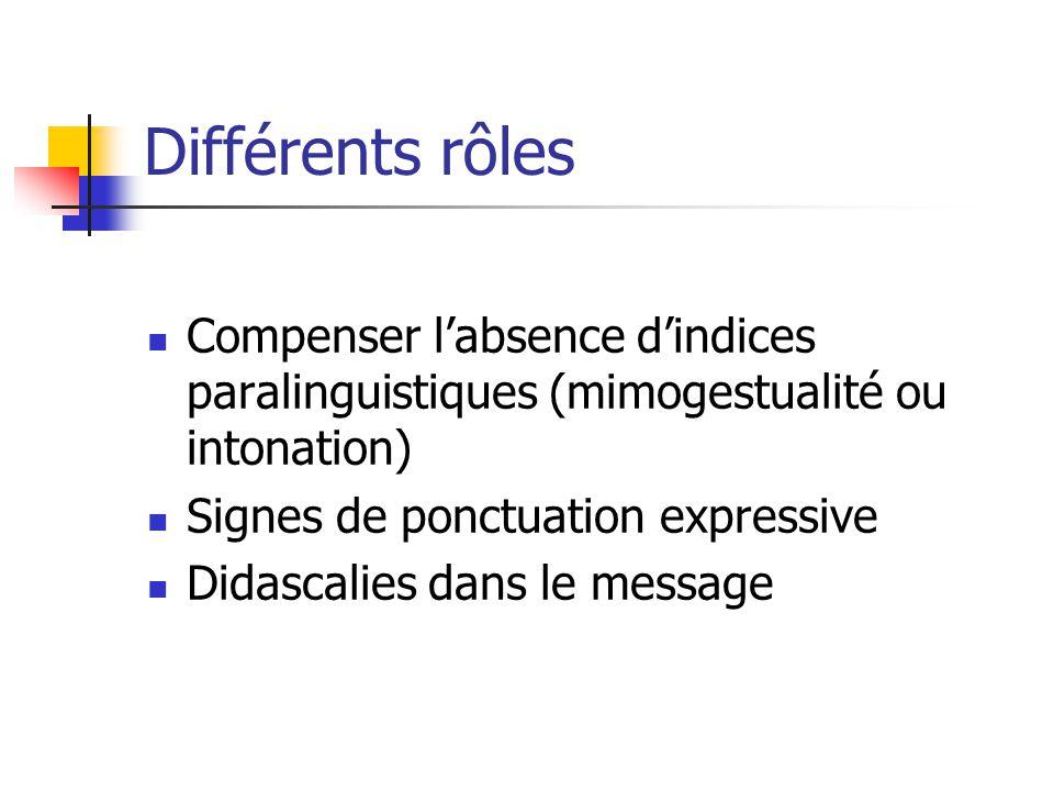 Différents rôles Compenser l'absence d'indices paralinguistiques (mimogestualité ou intonation) Signes de ponctuation expressive.