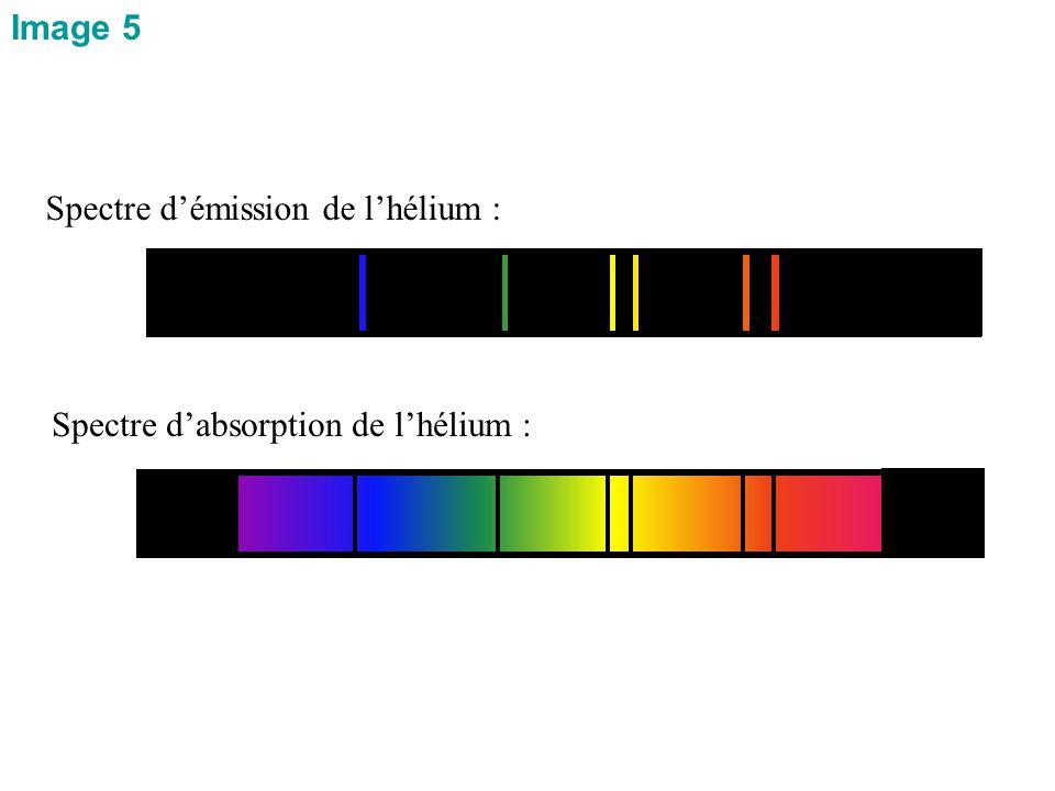 Image 5 Spectre d'émission de l'hélium : Spectre d'absorption de l'hélium :