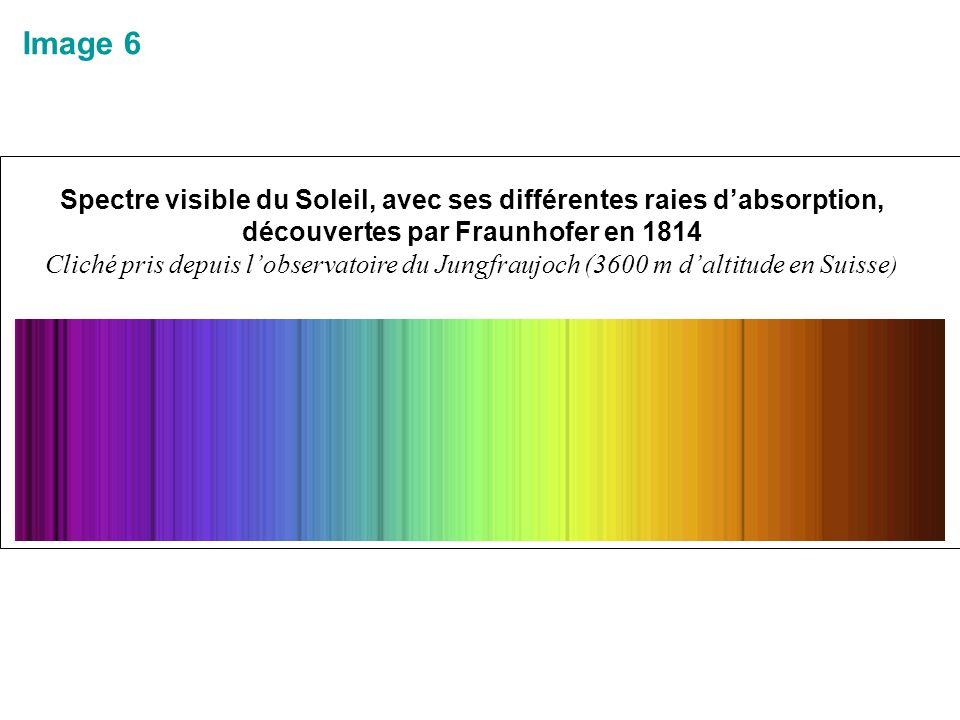 Image 6 Spectre visible du Soleil, avec ses différentes raies d'absorption, découvertes par Fraunhofer en 1814.