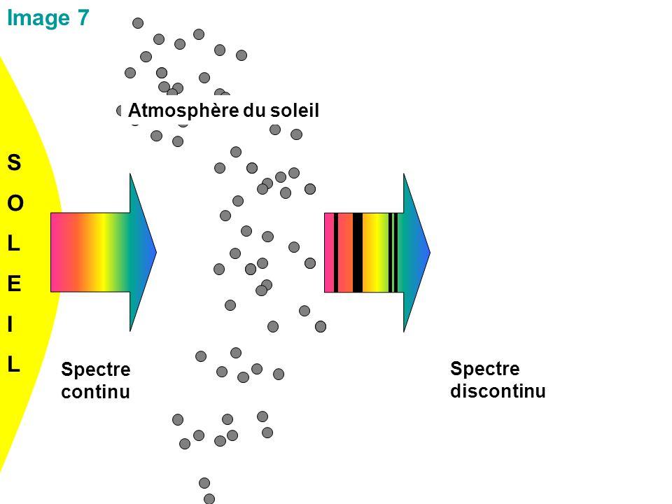 Image 7 S O L E I Atmosphère du soleil Spectre continu