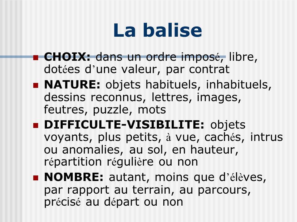 La balise CHOIX: dans un ordre imposé, libre, dotées d'une valeur, par contrat.