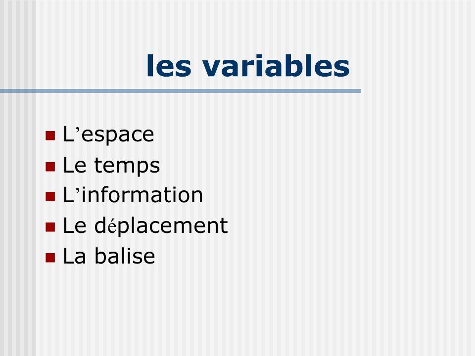 les variables L'espace Le temps L'information Le déplacement La balise
