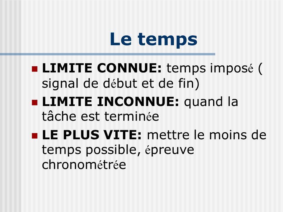 Le temps LIMITE CONNUE: temps imposé ( signal de début et de fin)