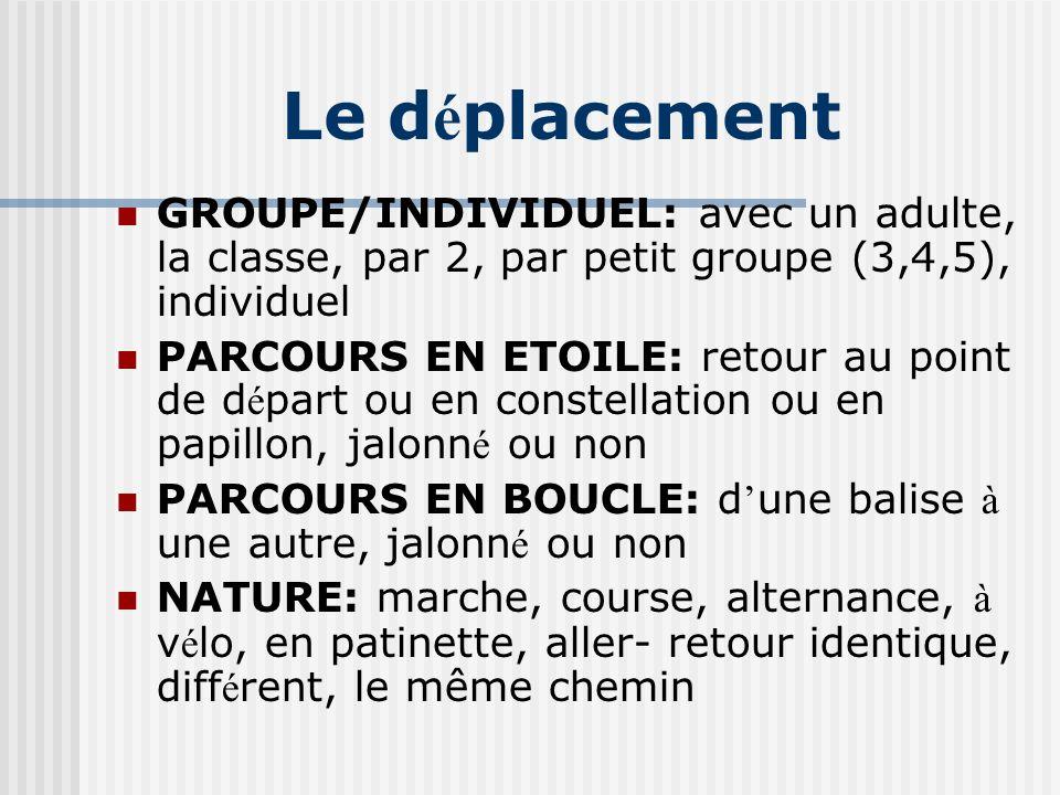 Le déplacement GROUPE/INDIVIDUEL: avec un adulte, la classe, par 2, par petit groupe (3,4,5), individuel.