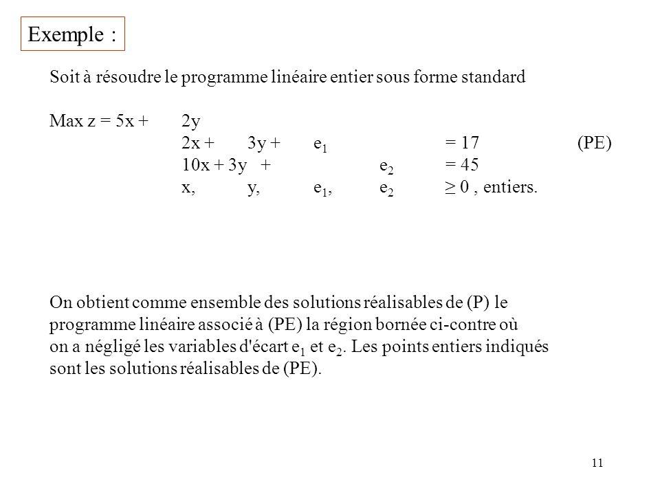 Exemple : Soit à résoudre le programme linéaire entier sous forme standard. Max z = 5x + 2y. 2x + 3y + e1 = 17 (PE)