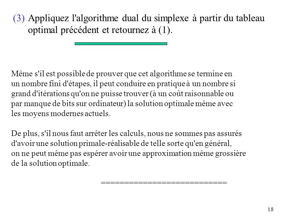 (3) Appliquez l algorithme dual du simplexe à partir du tableau