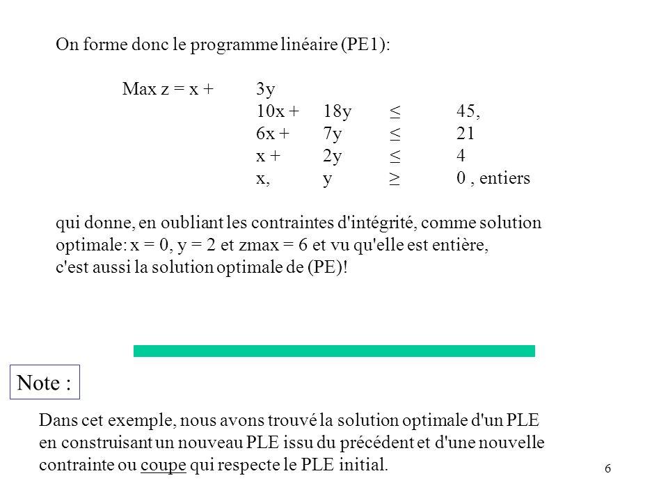 Note : On forme donc le programme linéaire (PE1): Max z = x + 3y