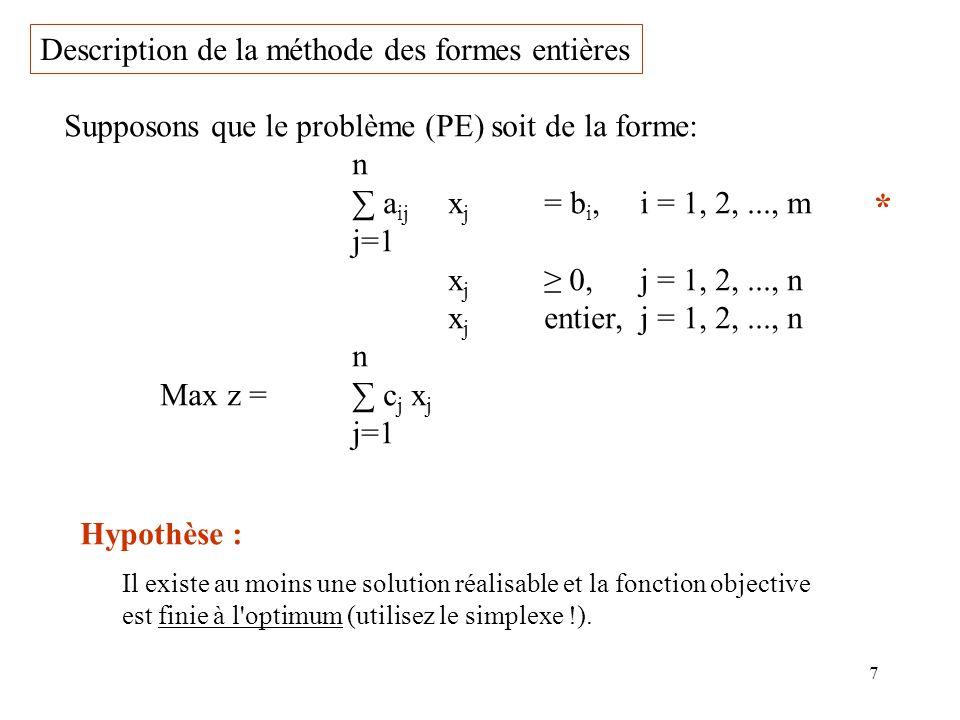 * Description de la méthode des formes entières