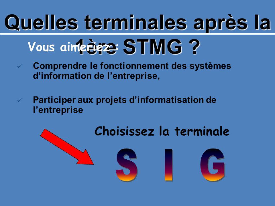 Quelles terminales après la 1ère STMG