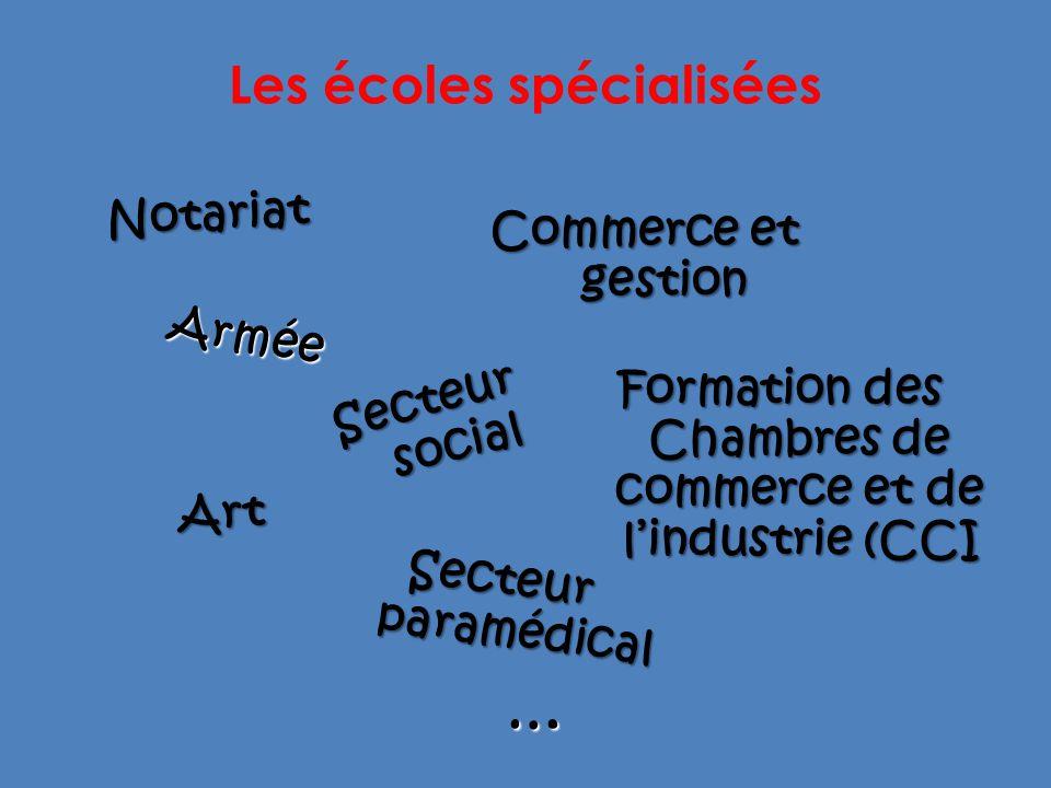 … Les écoles spécialisées Notariat Commerce et gestion Armée
