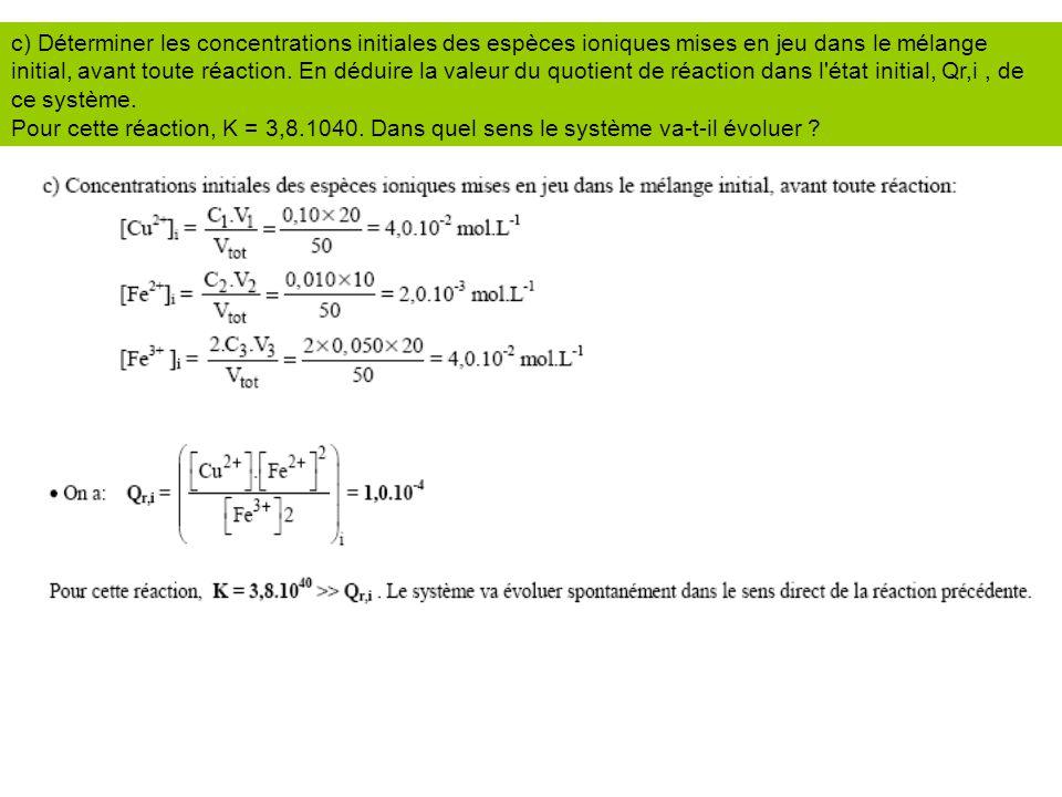 c) Déterminer les concentrations initiales des espèces ioniques mises en jeu dans le mélange initial, avant toute réaction. En déduire la valeur du quotient de réaction dans l état initial, Qr,i , de ce système.