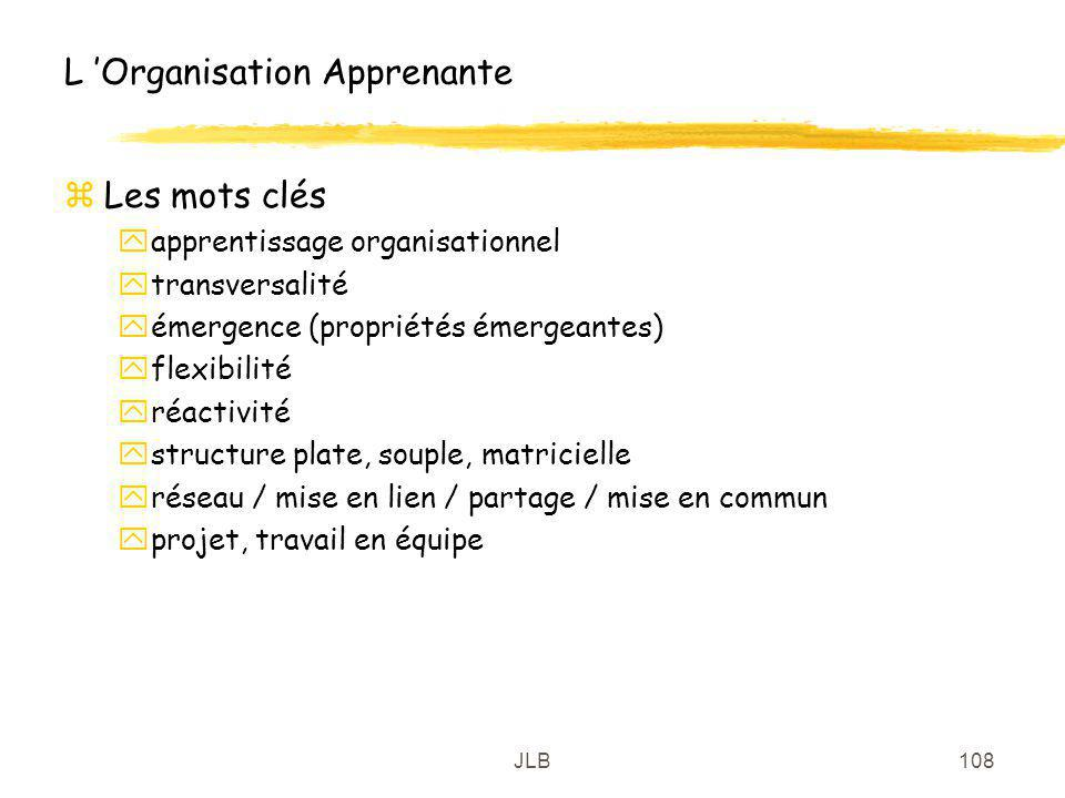 L 'Organisation Apprenante