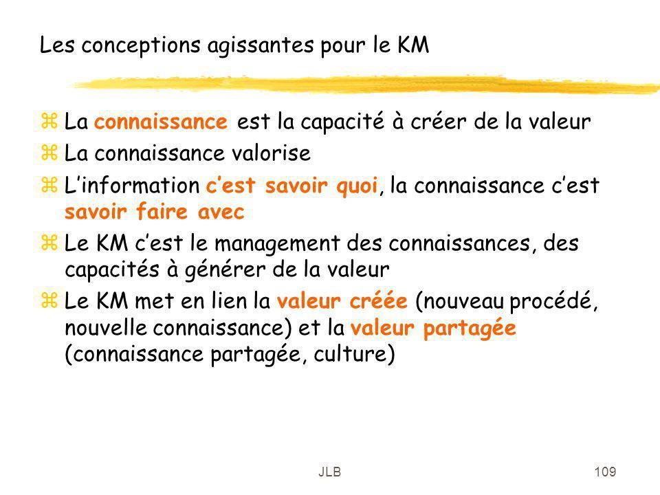 Les conceptions agissantes pour le KM