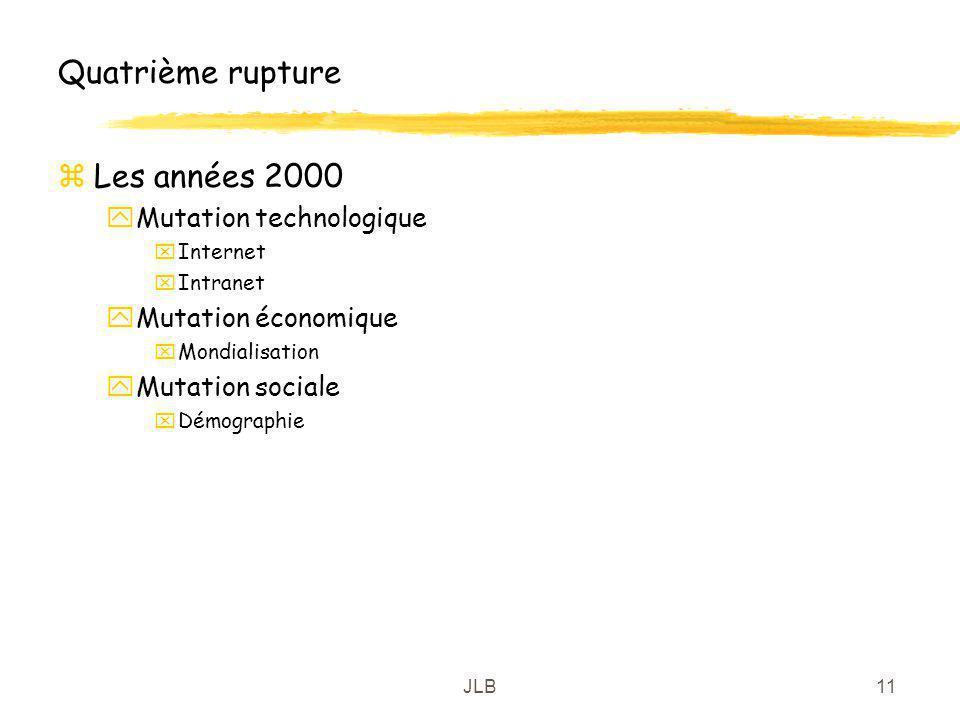 Quatrième rupture Les années 2000 Mutation technologique