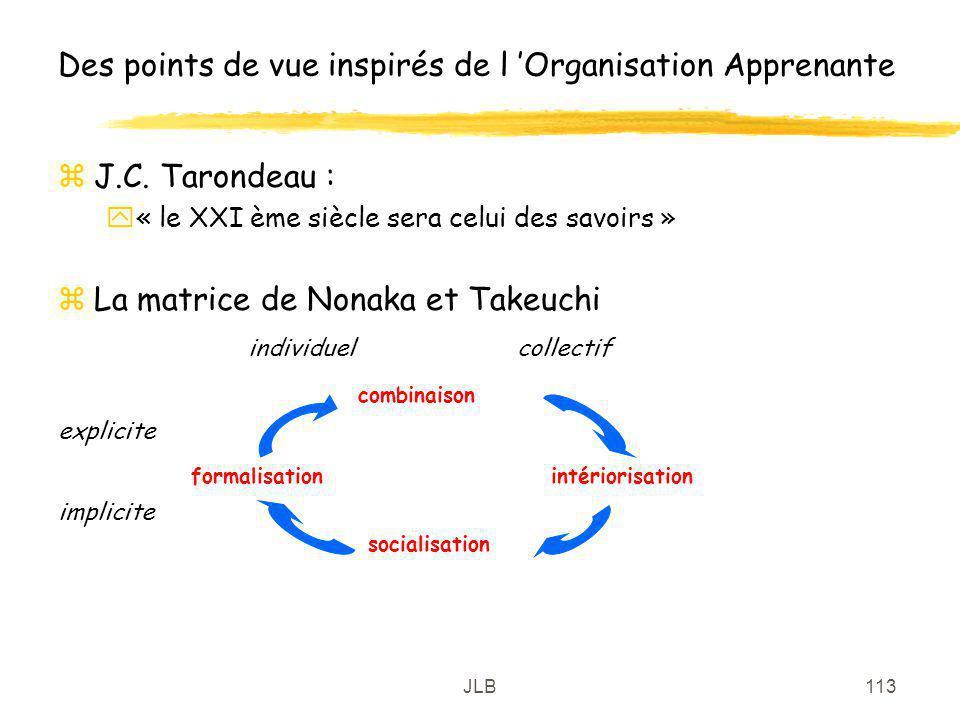 Des points de vue inspirés de l 'Organisation Apprenante