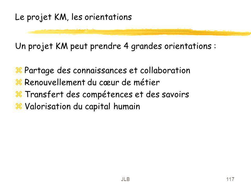 Le projet KM, les orientations