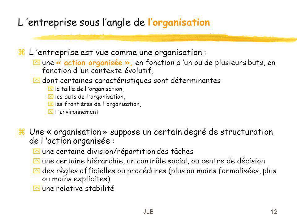 L 'entreprise sous l'angle de l'organisation