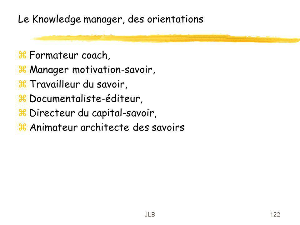 Le Knowledge manager, des orientations