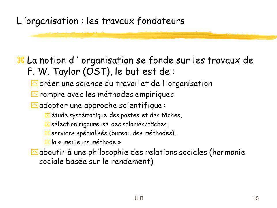L 'organisation : les travaux fondateurs