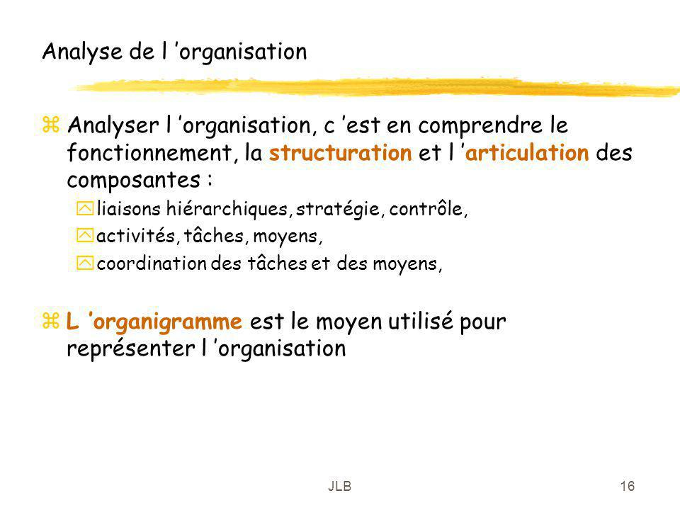Analyse de l 'organisation