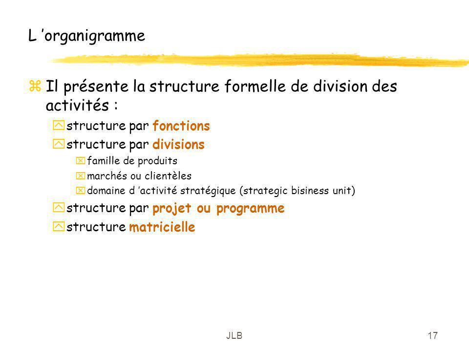 Il présente la structure formelle de division des activités :