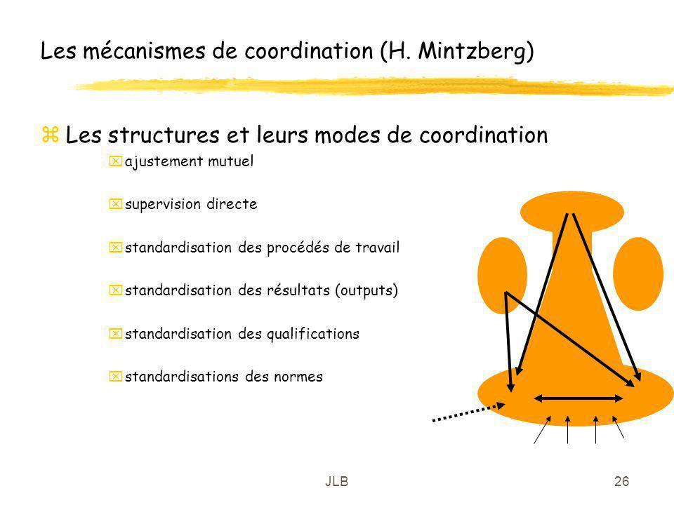 Les mécanismes de coordination (H. Mintzberg)
