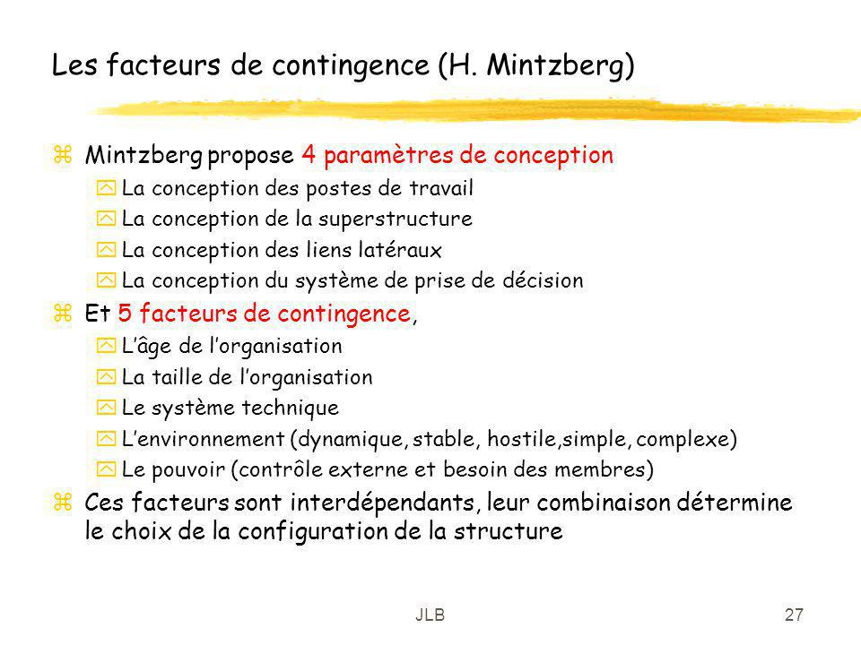 Les facteurs de contingence (H. Mintzberg)
