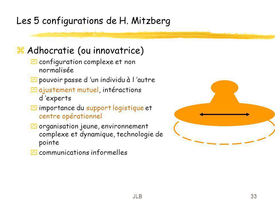 Les 5 configurations de H. Mitzberg