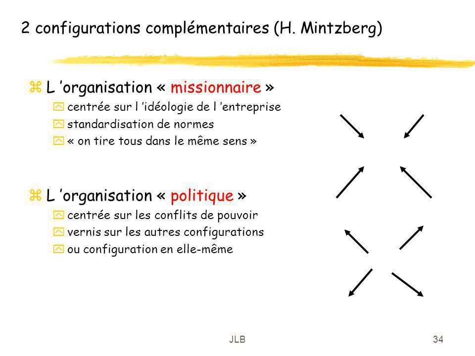 2 configurations complémentaires (H. Mintzberg)