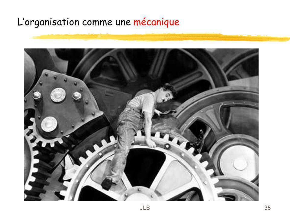 L'organisation comme une mécanique