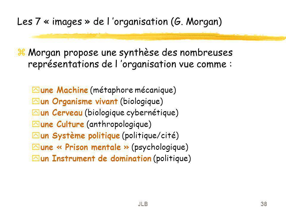 Les 7 « images » de l 'organisation (G. Morgan)