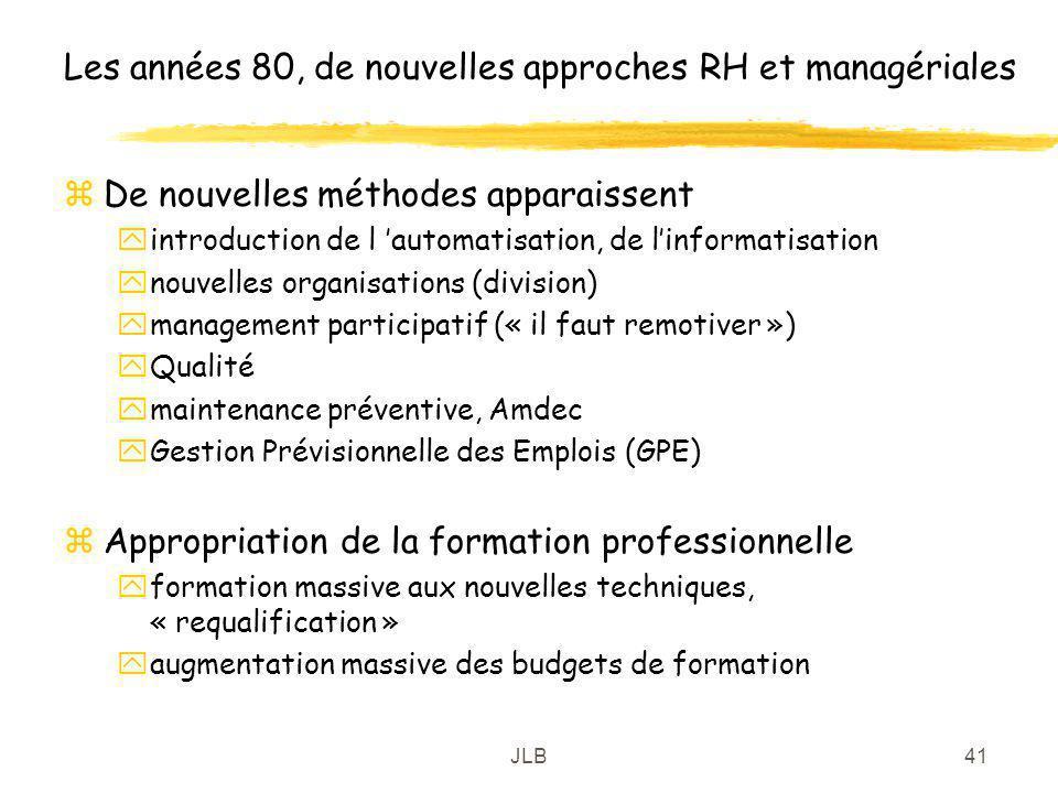 Les années 80, de nouvelles approches RH et managériales