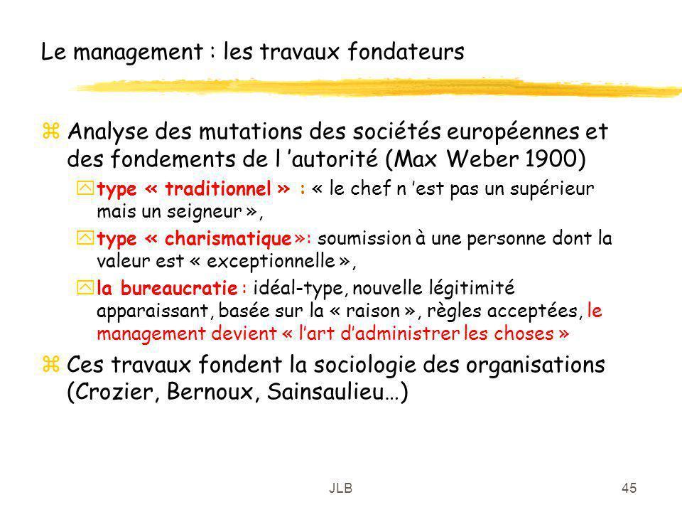 Le management : les travaux fondateurs