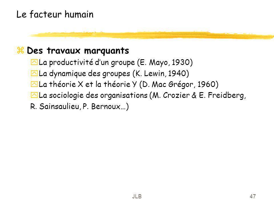 Le facteur humain Des travaux marquants