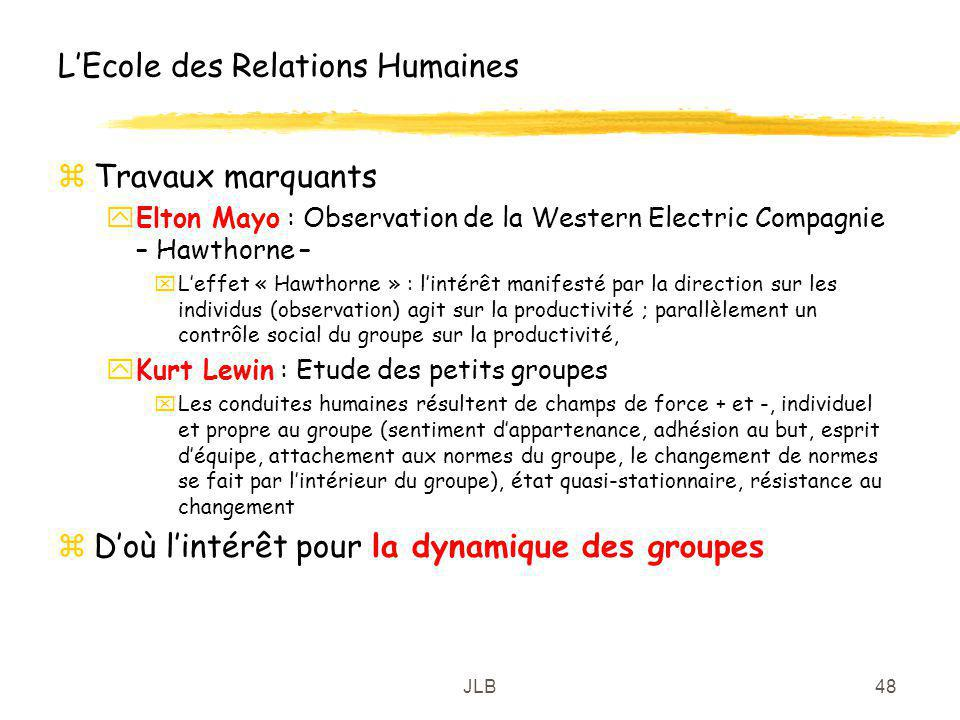 L'Ecole des Relations Humaines