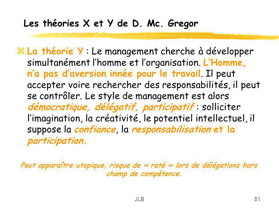 Les théories X et Y de D. Mc. Gregor