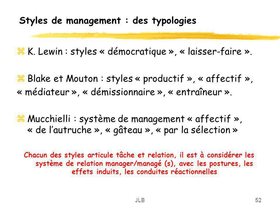 Styles de management : des typologies