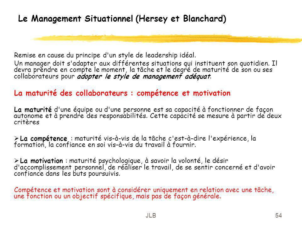 Le Management Situationnel (Hersey et Blanchard)
