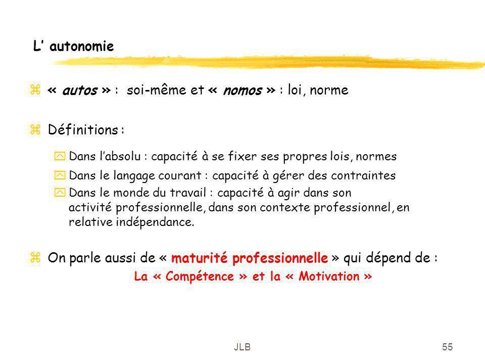 La « Compétence » et la « Motivation »