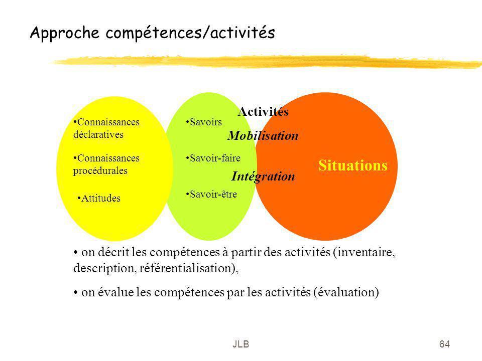 Approche compétences/activités