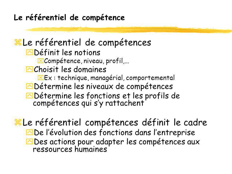 Le référentiel de compétence