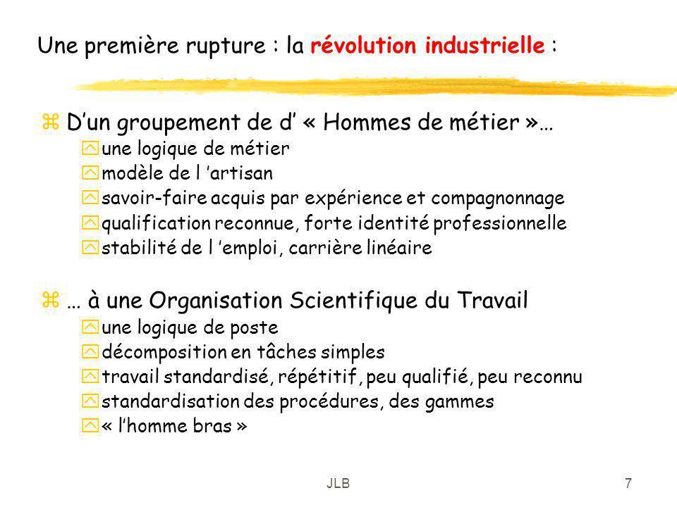 Une première rupture : la révolution industrielle :