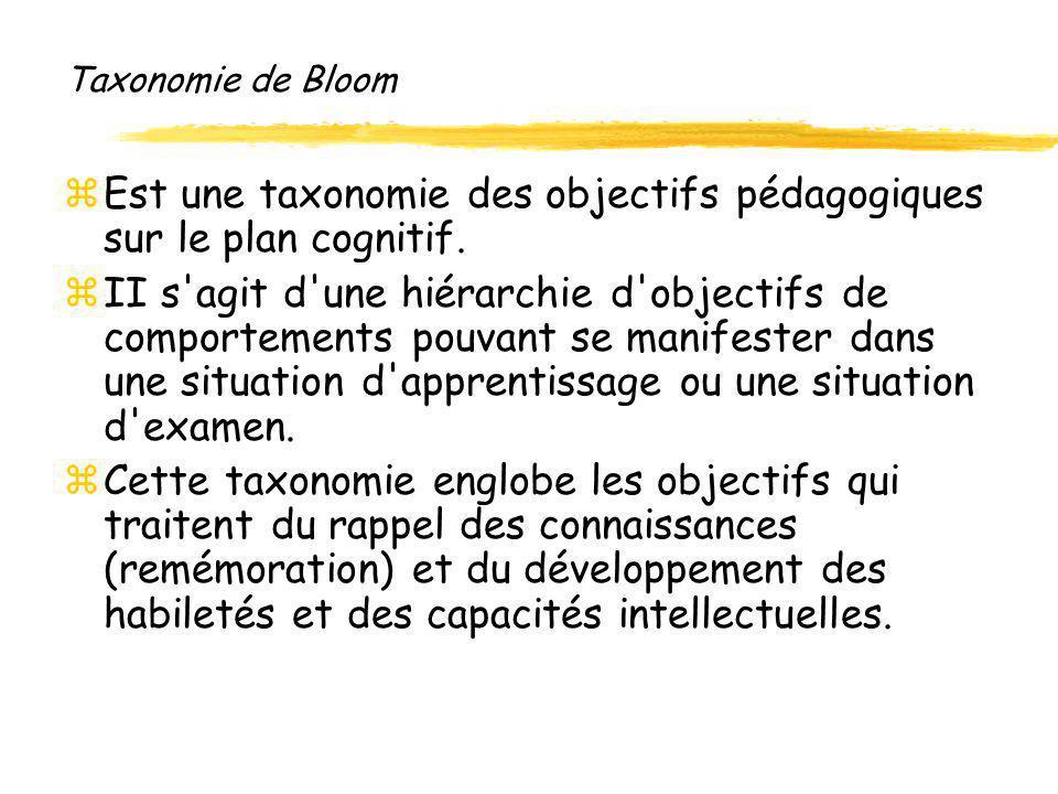 Est une taxonomie des objectifs pédagogiques sur le plan cognitif.