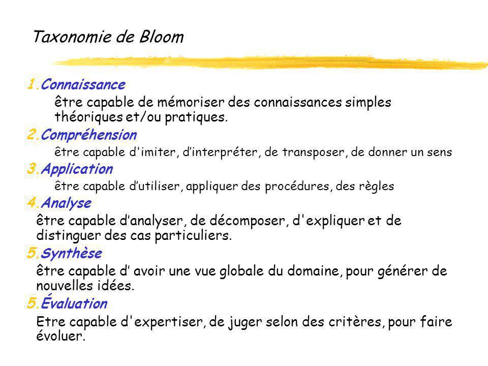 Taxonomie de Bloom Connaissance