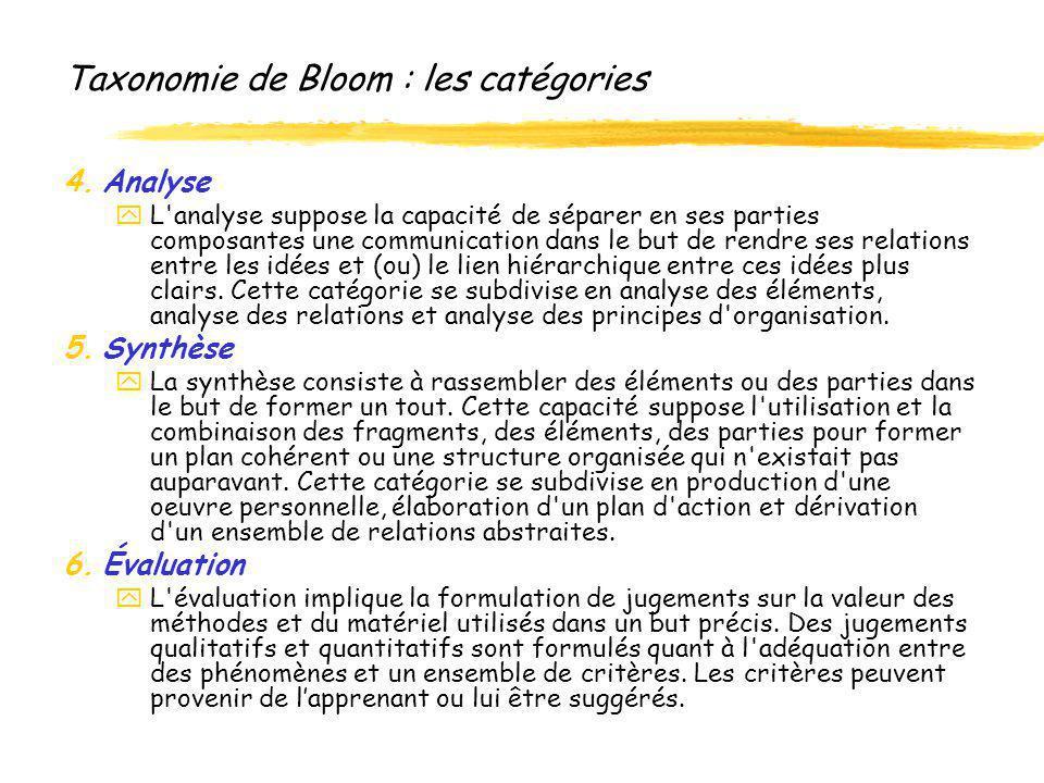 Taxonomie de Bloom : les catégories