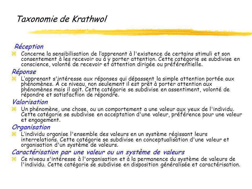 Taxonomie de Krathwol Réception Réponse Valorisation Organisation