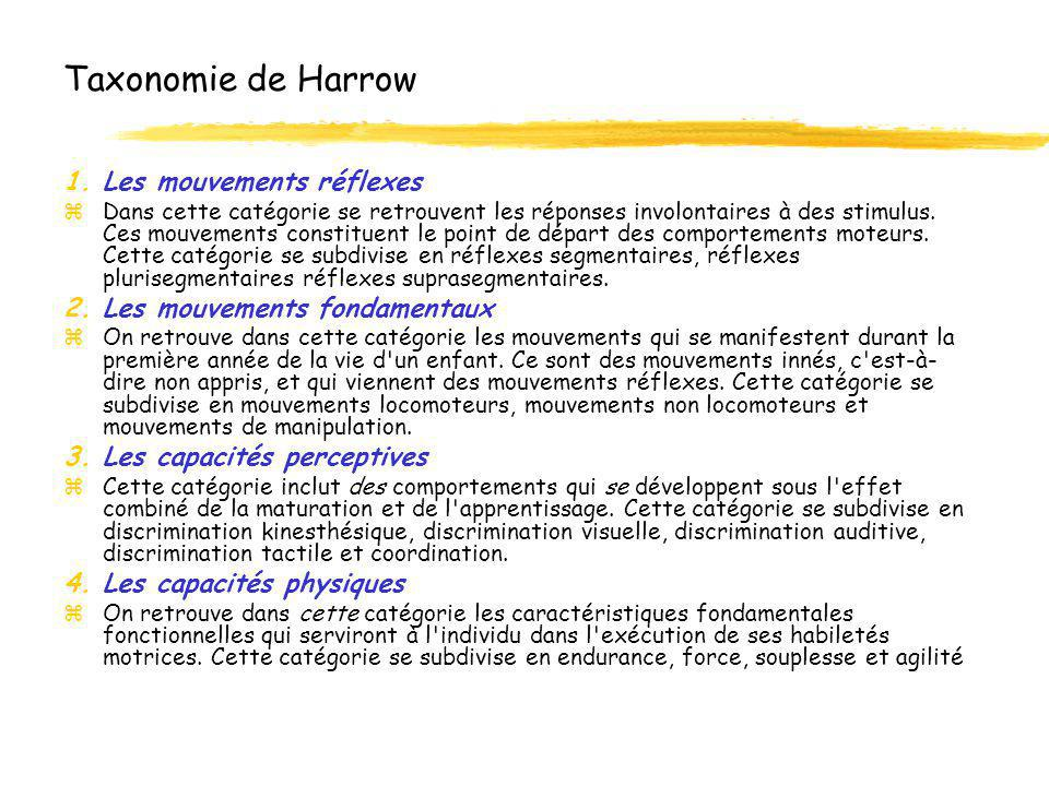 Taxonomie de Harrow Les mouvements réflexes