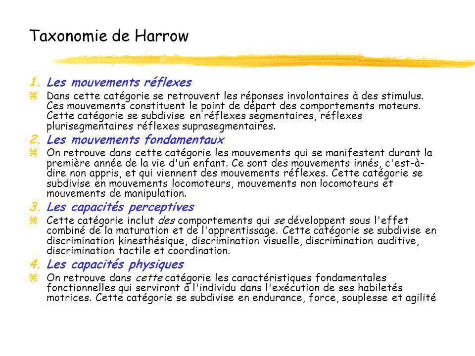 Taxonomie de Harrow Les mouvements réflexes