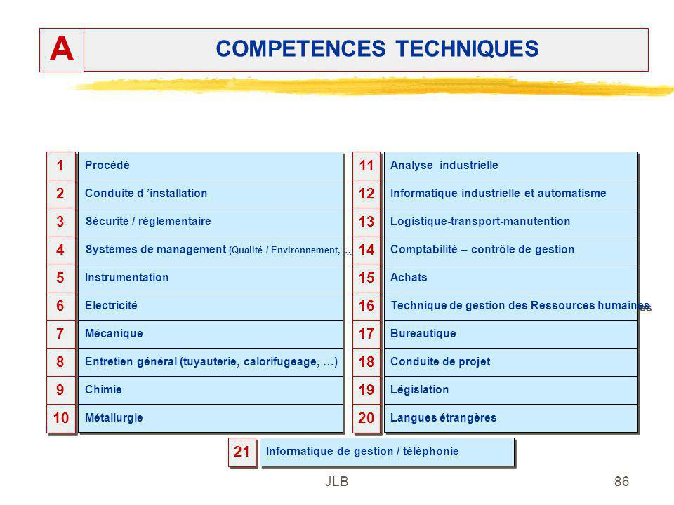 COMPETENCES TECHNIQUES