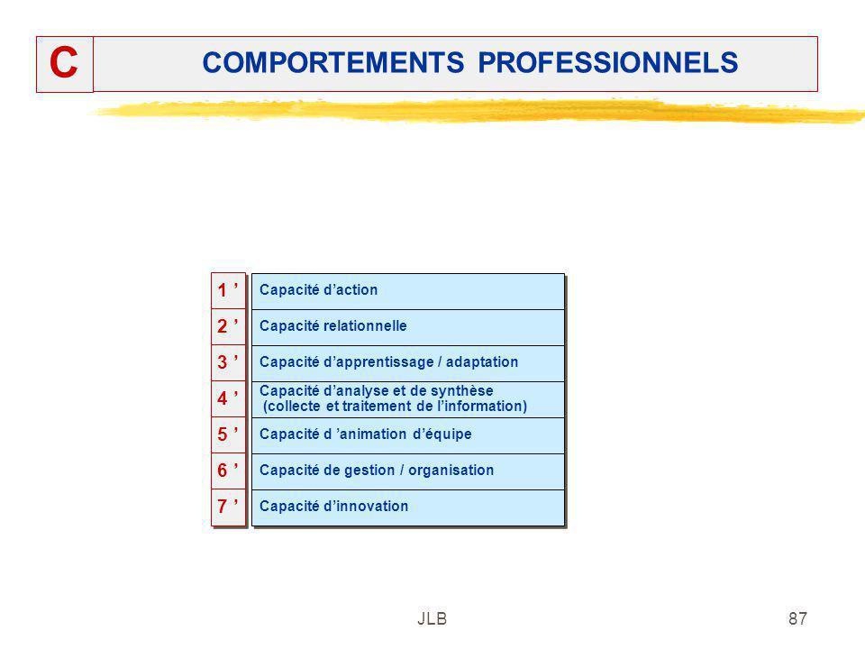 COMPORTEMENTS PROFESSIONNELS